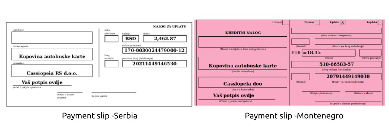 Payment slip